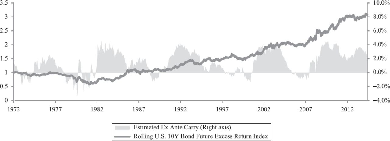 crisis investing for the rest of the 90s download