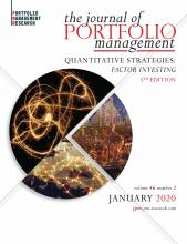 The Journal of Portfolio Management: 46 (2)