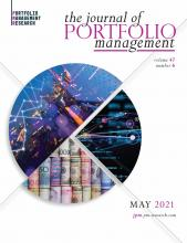 The Journal of Portfolio Management: 47 (6)